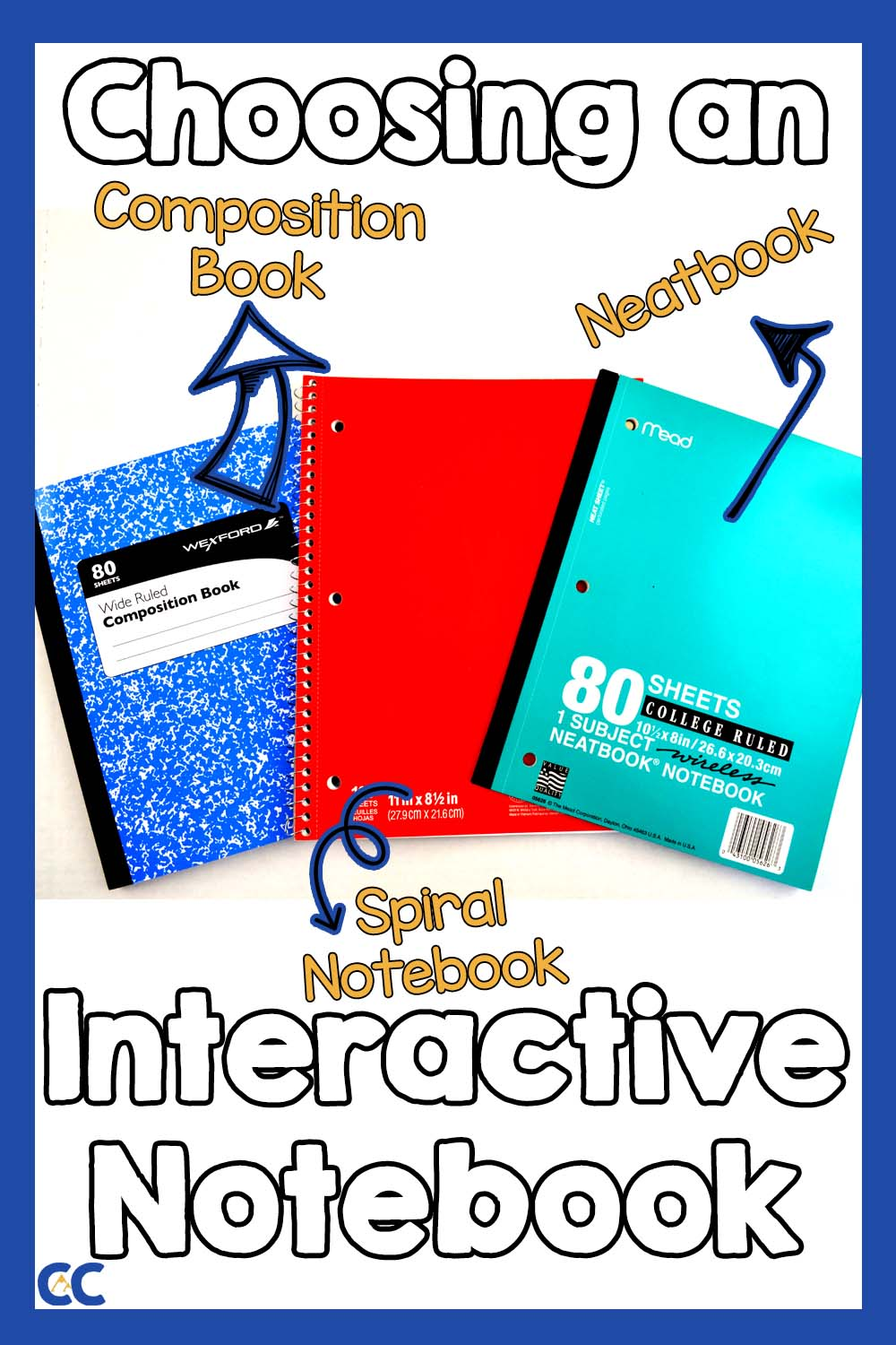 """A composition book, spiral notebook, and neatbook notebook, all labeled, with the text, """"Choosing an Interactive Notebook"""" and The Colorado Classroom logo in the bottom left corner."""