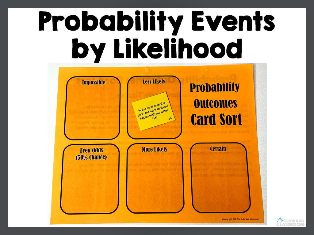 """Text """"Probability Events by Likelihood"""" with an orange sorting mat and one lone yellow card that reads, :In the months of the year, the odds that one begins with the letter """"M""""."""""""